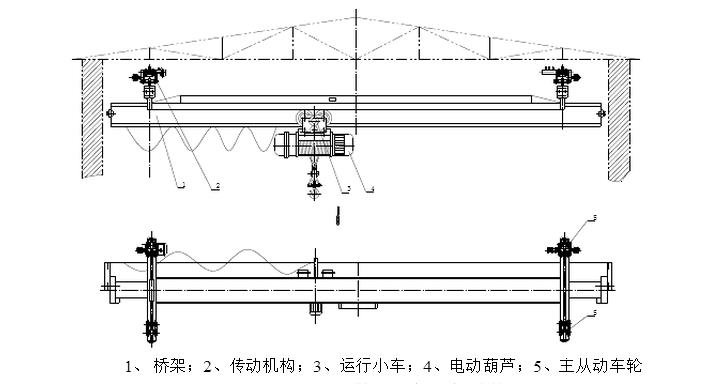 lxq手动单梁式起重机现在什么价格?